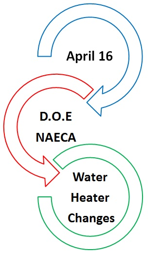 How New NAECA 2015 Water Heater Standards Affect You
